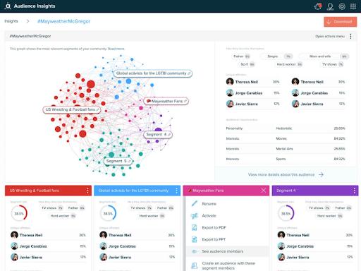 herramientas analítica redes sociales