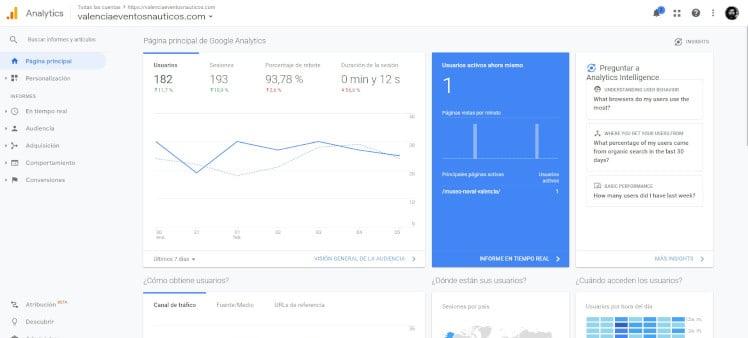 pagina principal analytics