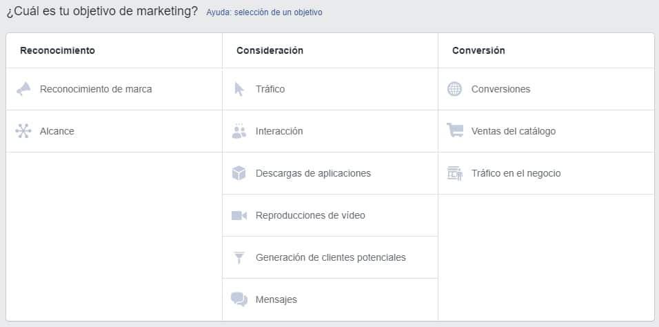 Objetivos Facebook Ads