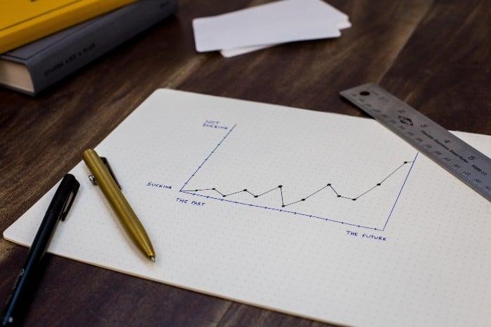 gráfica estrategia de ventas online