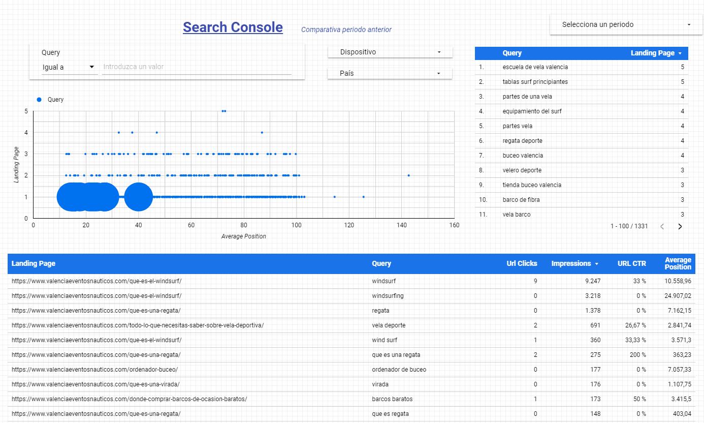 informe search console
