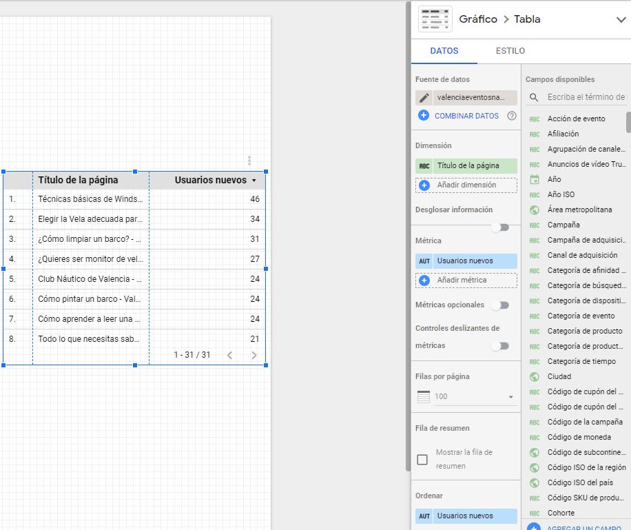personalizar tabla data studio