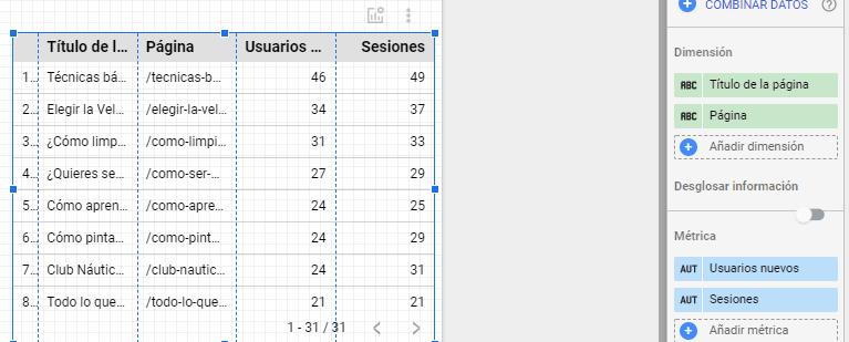 tabla sin desglosar