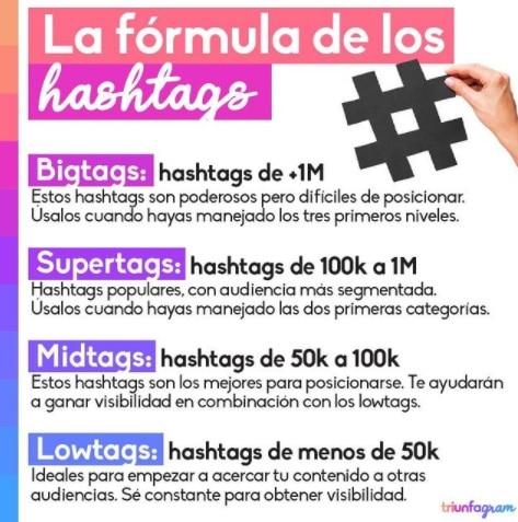 Visibilidad en Instagram con Hashtags