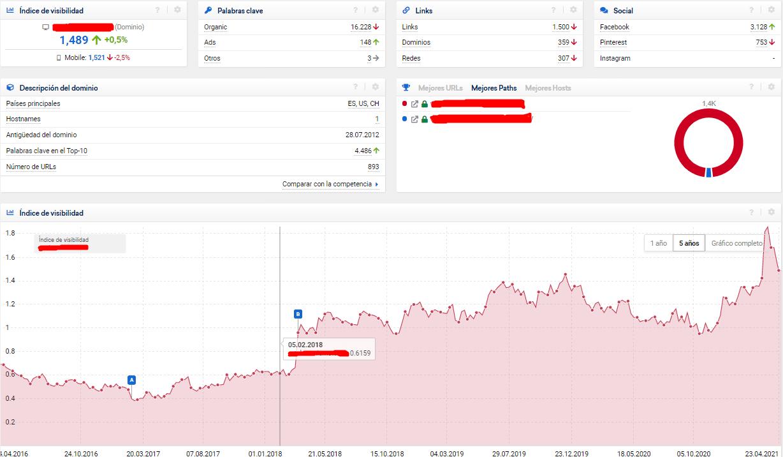 Cómo encontrar enlaces de calidad